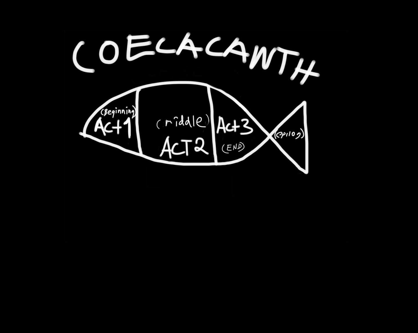 Coelacanth  [see,lu-canth]